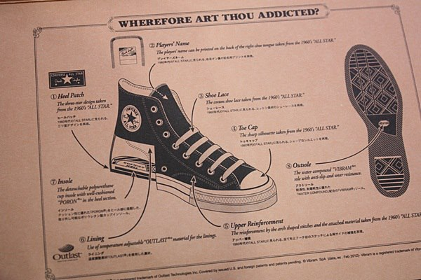 ddeb6baaf1c4 Converse – Before The Swoosh There was The Star Pt 5